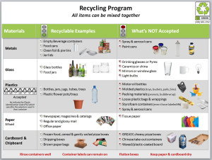 recyclingProgram